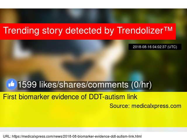 First Biomarker Evidence Of Ddt Autism >> First Biomarker Evidence Of Ddt Autism Link